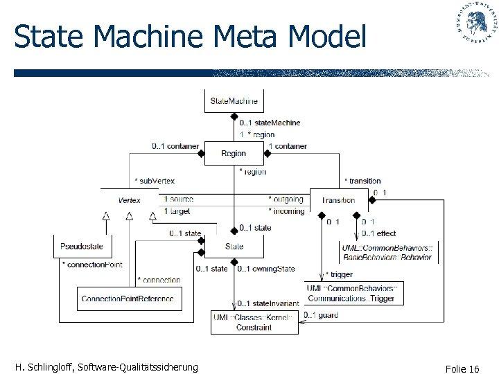 State Machine Meta Model H. Schlingloff, Software-Qualitätssicherung Folie 16