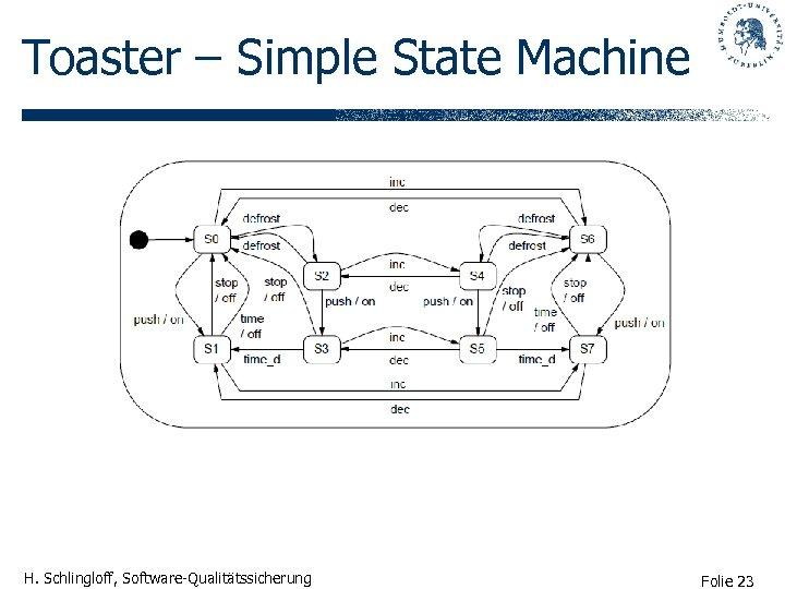 Toaster – Simple State Machine H. Schlingloff, Software-Qualitätssicherung Folie 23