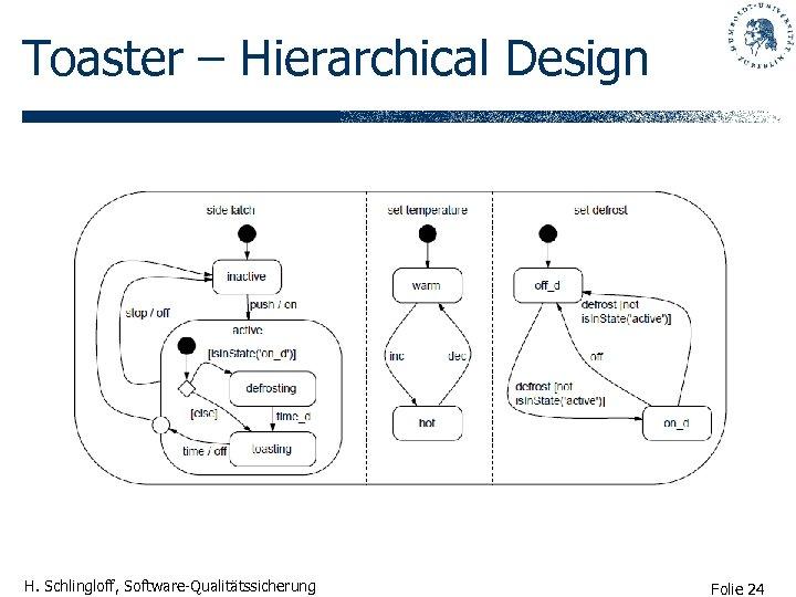Toaster – Hierarchical Design H. Schlingloff, Software-Qualitätssicherung Folie 24