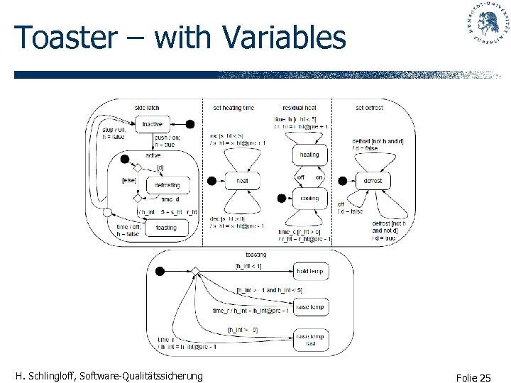 Toaster – with Variables H. Schlingloff, Software-Qualitätssicherung Folie 25