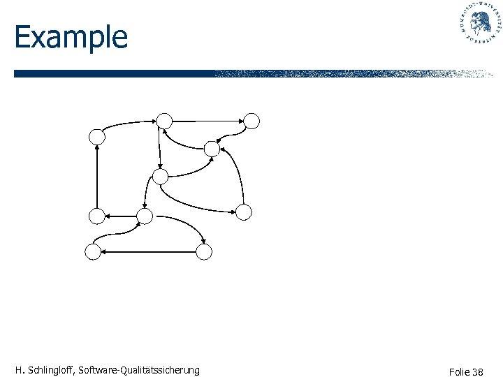 Example H. Schlingloff, Software-Qualitätssicherung Folie 38