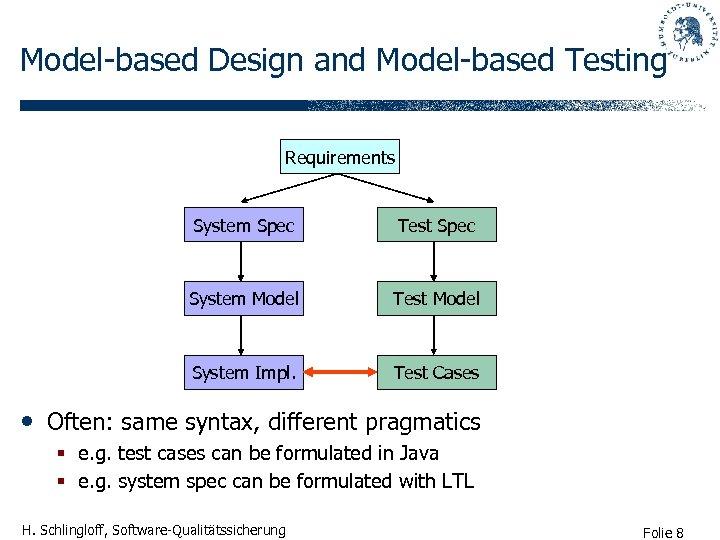 Model-based Design and Model-based Testing Requirements System Spec Test Spec System Model Test Model
