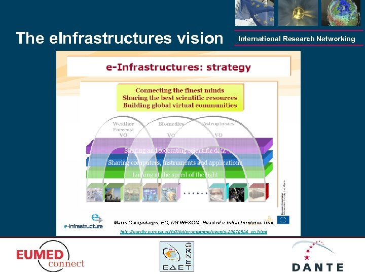 The e. Infrastructures vision International Research Networking Mario Campolargo, EC, DG INFSOM, Head of