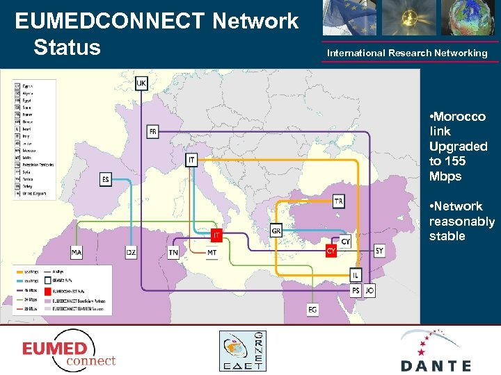 EUMEDCONNECT Network Status International Research Networking • Morocco link Upgraded to 155 Mbps •