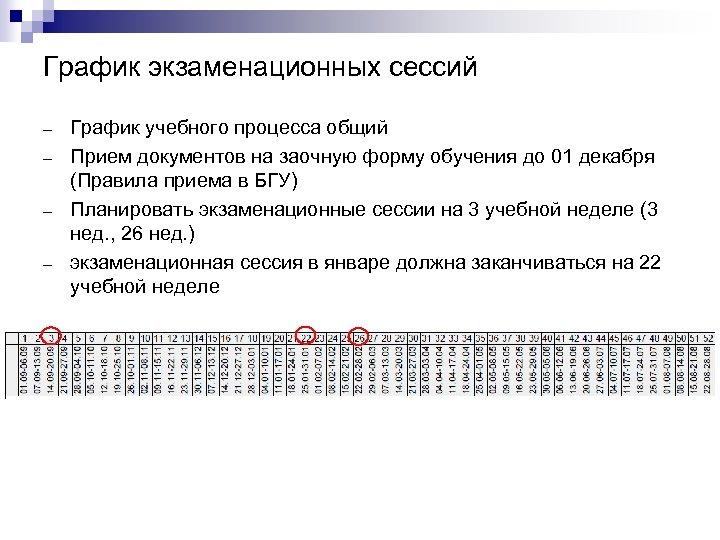 График экзаменационных сессий – – График учебного процесса общий Прием документов на заочную форму