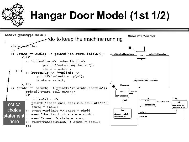 Hangar Door Model (1 st 1/2) active proctype main() { do to keep the