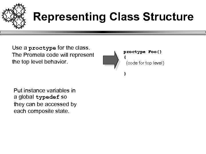 Representing Class Structure Use a proctype for the class. The Promela code will represent