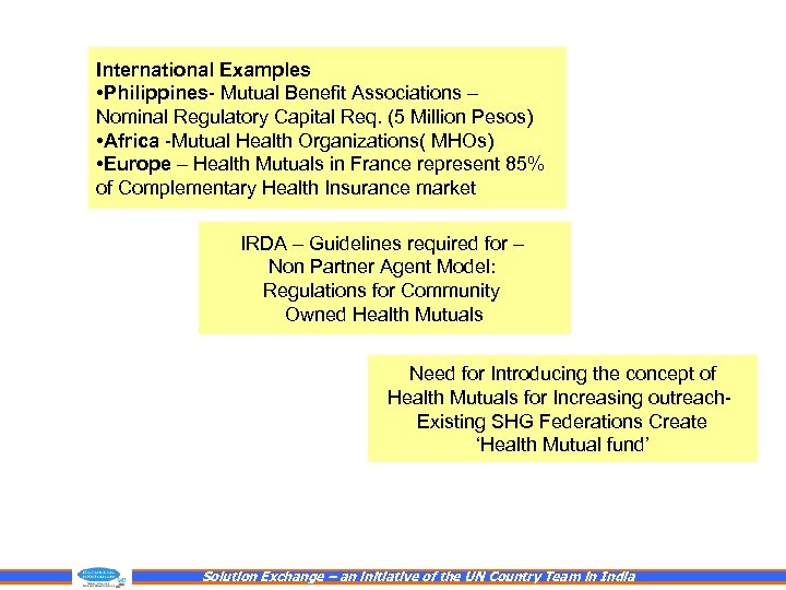 International Examples • Philippines- Mutual Benefit Associations – Nominal Regulatory Capital Req. (5 Million