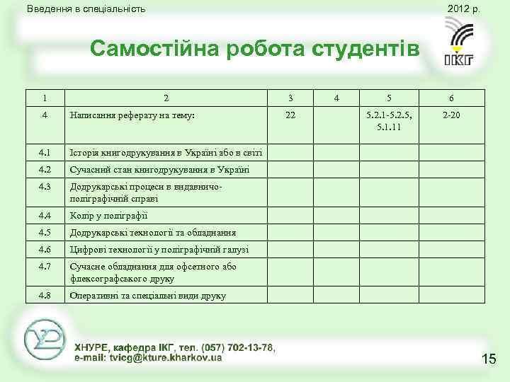 Введення в спеціальність 2012 р. Самостійна робота студентів 1 4 2 Написання реферату на