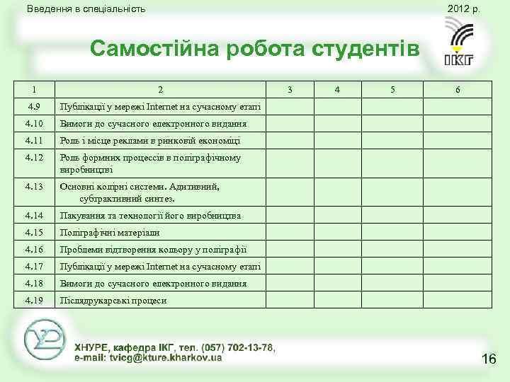 Введення в спеціальність 2012 р. Самостійна робота студентів 1 2 4. 9 Публікації у