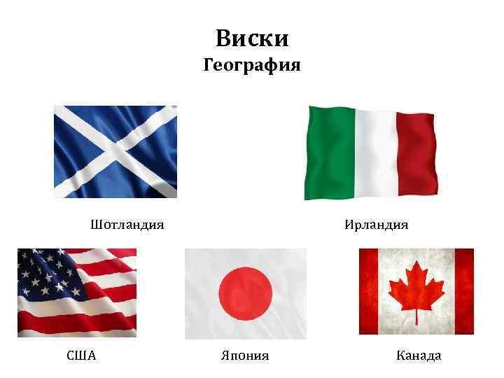 Виски География Шотландия США Ирландия Япония Канада