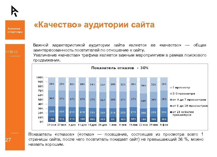 «Качество» аудитории сайта 17. 03. 12 27 Важной характеристикой аудитории сайта является ее