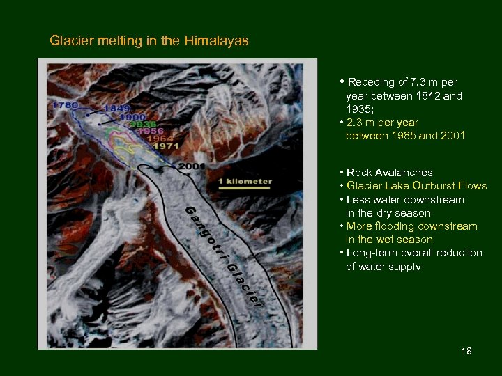 Glacier melting in the Himalayas • Receding of 7. 3 m per year