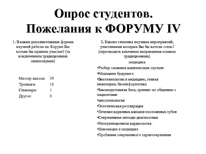 Опрос студентов. Пожелания к ФОРУМУ IV 1. В каких дополнительных формах научной работы на