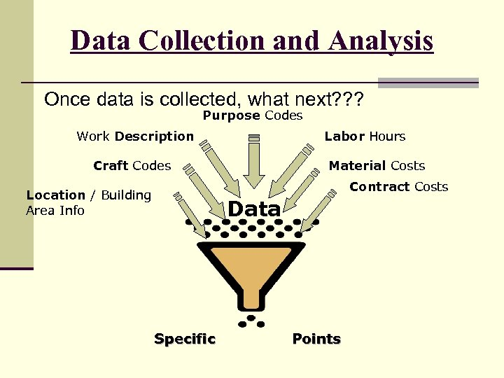 Data Collection and Analysis Once data is collected, what next? ? ? Purpose Codes