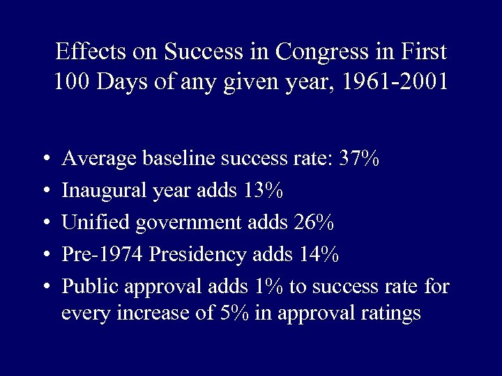 Effects on Success in Congress in First 100 Days of any given year, 1961
