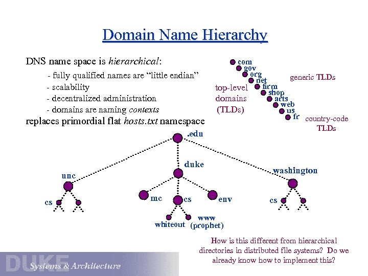 "Domain Name Hierarchy DNS name space is hierarchical: - fully qualified names are ""little"