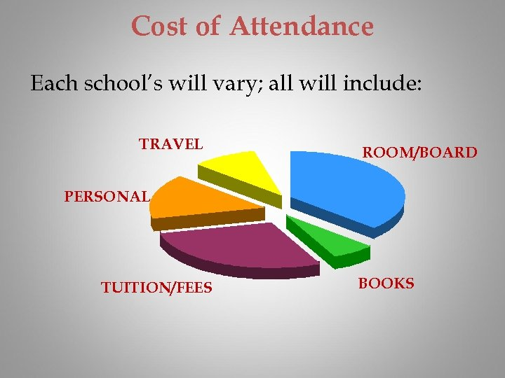 Cost of Attendance Each school's will vary; all will include: TRAVEL ROOM/BOARD PERSONAL TUITION/FEES