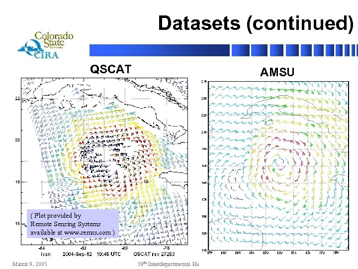 Datasets (continued) QSCAT AMSU ( Plot provided by Remote Sensing Systems available at www.
