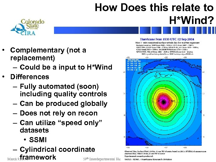 How Does this relate to H*Wind? • Complementary (not a replacement) – Could be