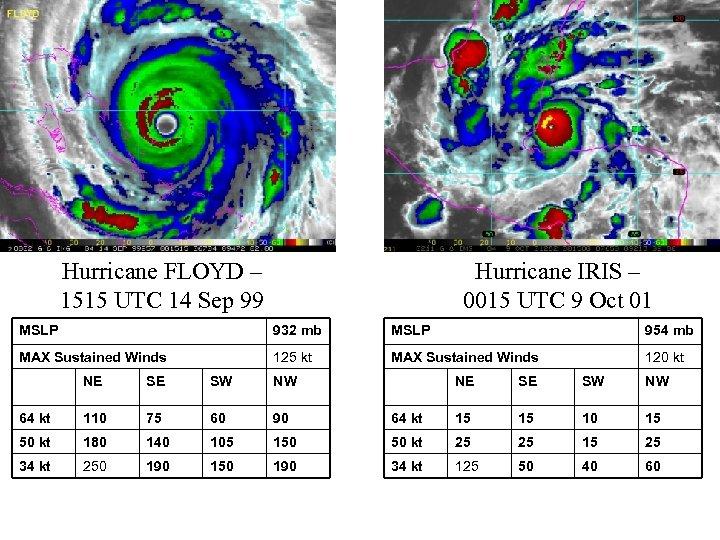 Hurricane FLOYD – 1515 UTC 14 Sep 99 Hurricane IRIS – 0015 UTC 9