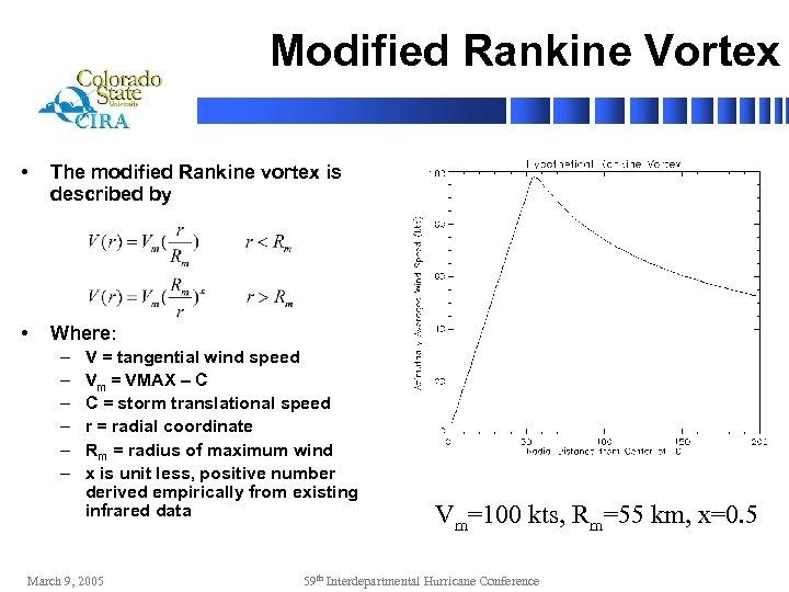 Modified Rankine Vortex • The modified Rankine vortex is described by • Where: –