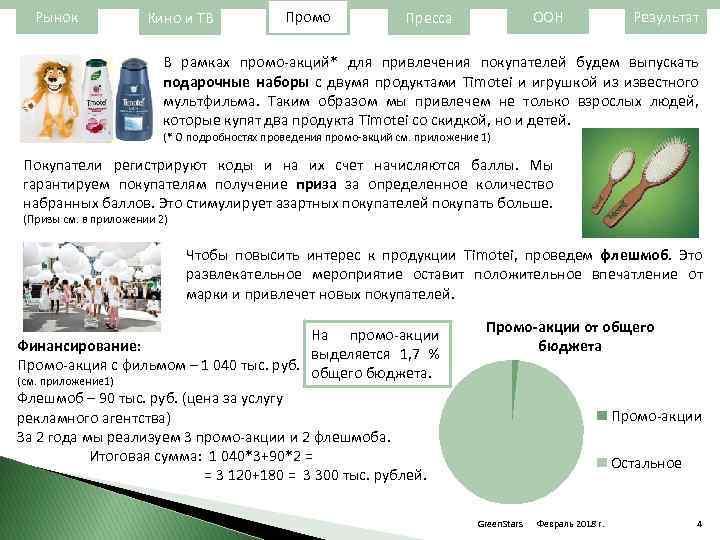 Рынок Кино и ТВ Промо ООН Пресса Результат В рамках промо-акций* для привлечения покупателей