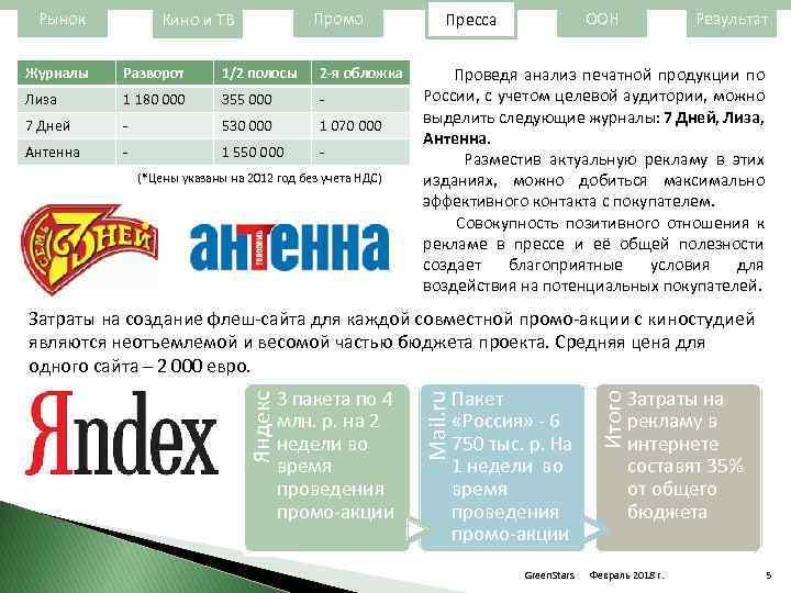 Рынок Промо Кино и ТВ Журналы Разворот 1/2 полосы 2 -я обложка Лиза 1