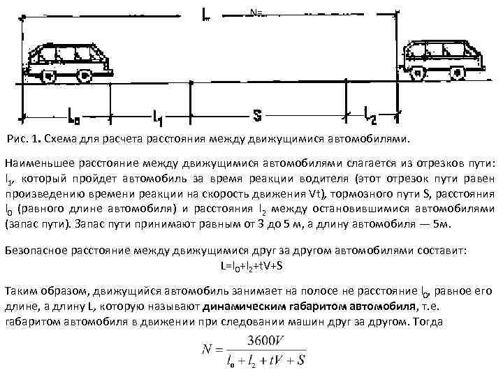 N= Рис. 1. Схема для расчета расстояния между движущимися автомобилями. Наименьшее расстояние между движущимися