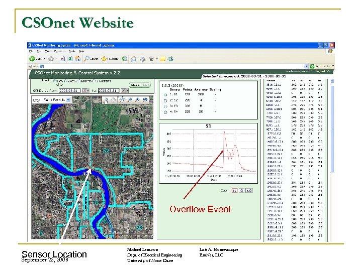CSOnet Website Overflow Event Sensor Location September 26, 2008 Michael Lemmon Dept. of Electrical