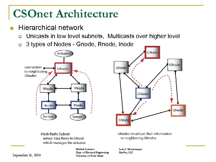 CSOnet Architecture n Hierarchical network q q Unicasts in low level subnets, Multicasts over