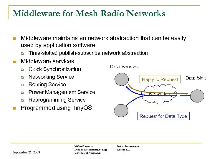 Middleware for Mesh Radio Networks n Middleware maintains an network abstraction that can be