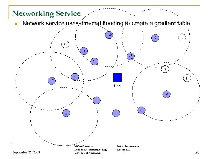 Networking Service n Network service uses directed flooding to create a gradient table 22