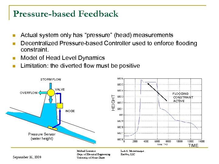 "Pressure-based Feedback n n Actual system only has ""pressure"" (head) measurements Decentralized Pressure-based Controller"