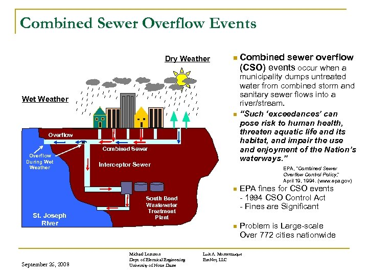 Combined Sewer Overflow Events Dry Weather n Wet Weather n Overflow Combined Sewer Overflow