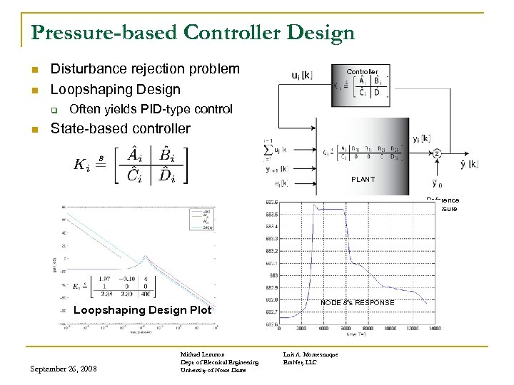 Pressure-based Controller Design n n Disturbance rejection problem Loopshaping Design q n Controller Often