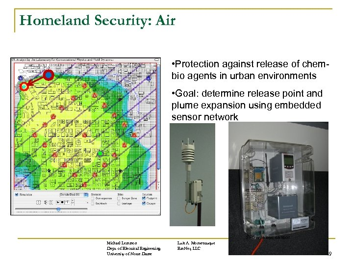 Homeland Security: Air • Protection against release of chembio agents in urban environments •