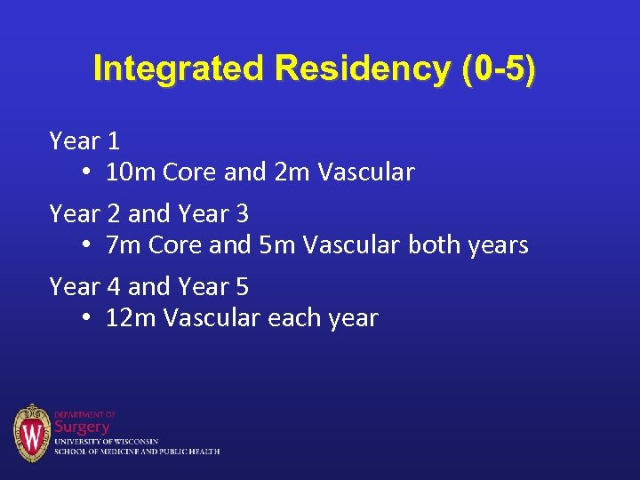 Integrated Residency (0 -5) Year 1 • 10 m Core and 2 m Vascular