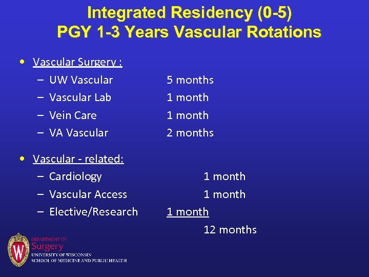 Integrated Residency (0 -5) PGY 1 -3 Years Vascular Rotations • Vascular Surgery :