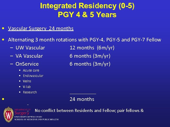 Integrated Residency (0 -5) PGY 4 & 5 Years • Vascular Surgery 24 months
