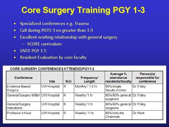 Core Surgery Training PGY 1 -3 • Specialized conferences e. g. Trauma • Call
