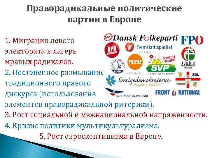 Праворадикальные политические партии в Европе 1. Миграция левого электората в лагерь мравых радикалов. 2.