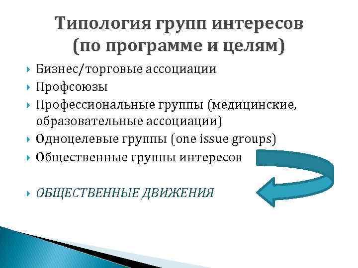 Типология групп интересов (по программе и целям) Бизнес/торговые ассоциации Профсоюзы Профессиональные группы (медицинские, образовательные