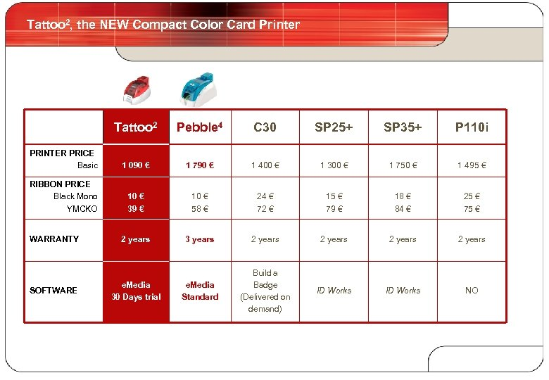 Tattoo 2, the NEW Compact Color Card Printer 11 Tattoo 2 Pebble 4 C