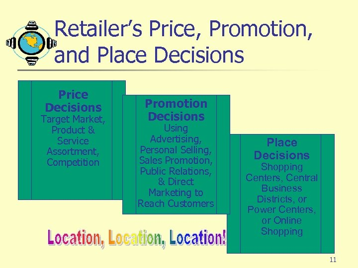 Retailer's Price, Promotion, and Place Decisions Price Decisions Target Market, Product & Service Assortment,