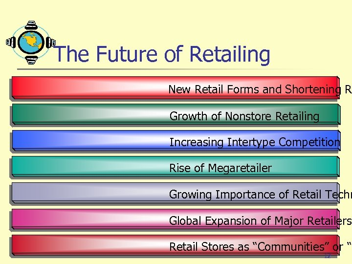 The Future of Retailing New Retail Forms and Shortening R Growth of Nonstore Retailing