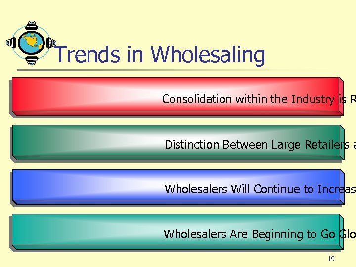 Trends in Wholesaling Consolidation within the Industry is R Distinction Between Large Retailers a