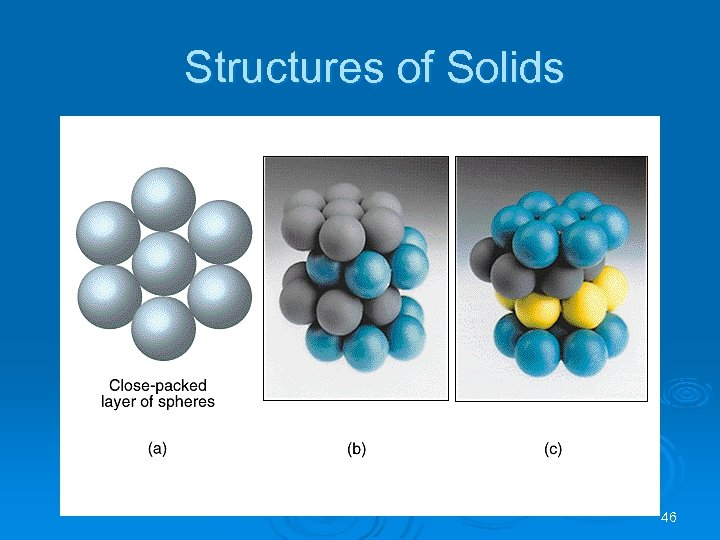 Structures of Solids 46