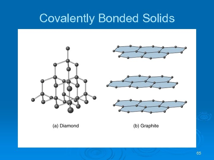 Covalently Bonded Solids 65
