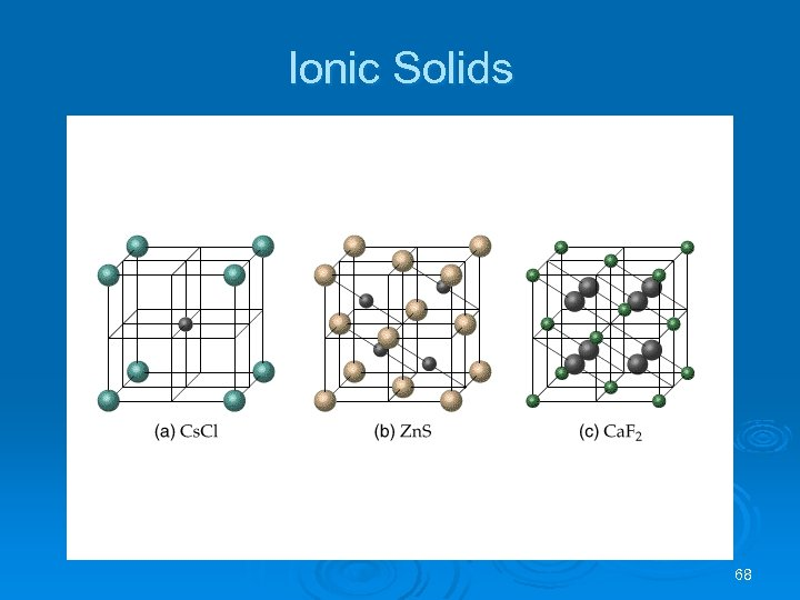 Ionic Solids 68
